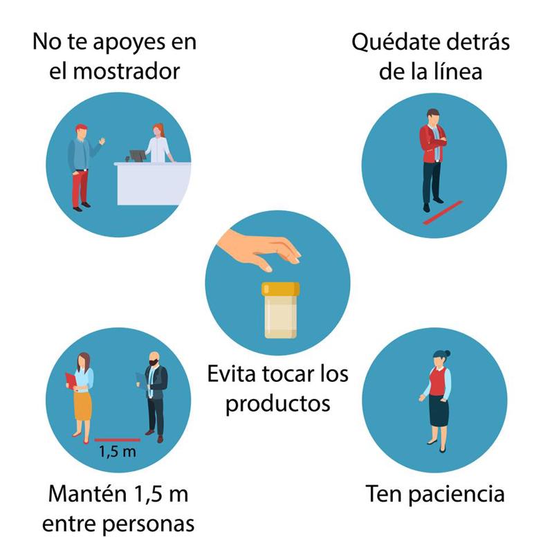 Coronavirus Instrucciones en Comercios