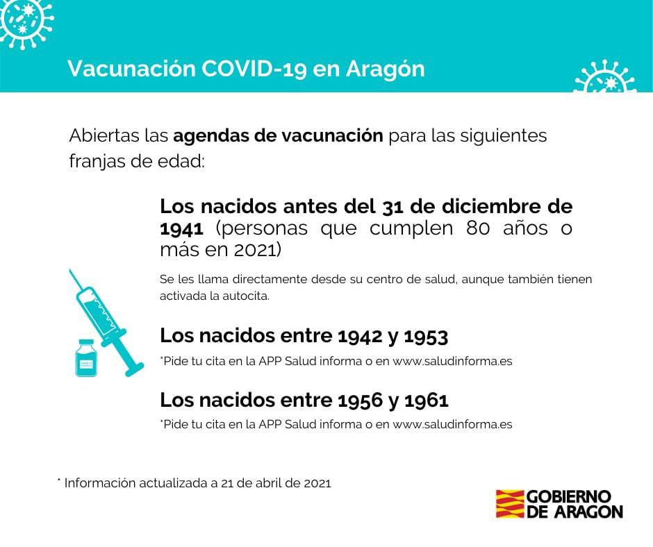 AGENDA DE VACUNACIÓN - 21 ABRIL DE 2021